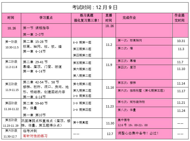 全国BIM等级考试40天备考攻略_3