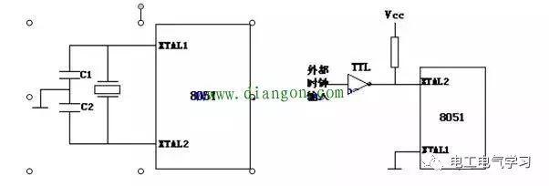 51单片机时钟电路原理图详解!