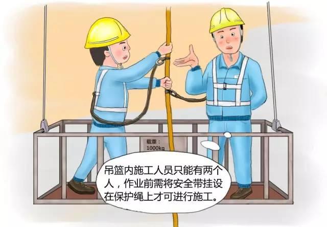 《工程项目施工人员安全指导手册》转给每一位工程人!_47