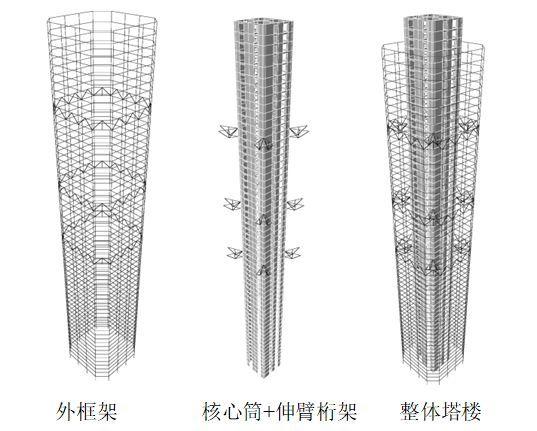 乌鲁木齐绿地中心黏滞阻尼器悬臂减震结构设计_13