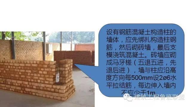 图文解读建筑工程各专业施工细部节点优秀做法_68