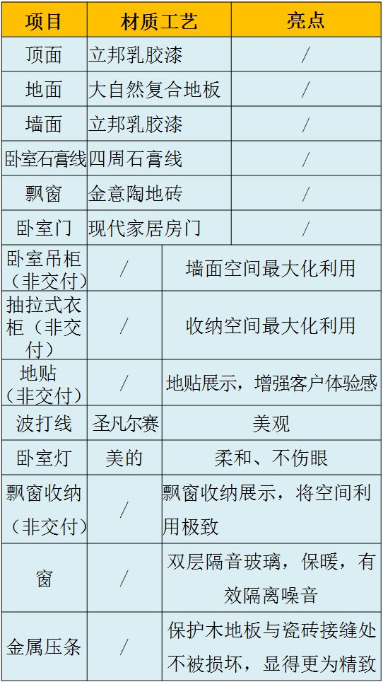 碧桂园4.0精装修标准——核心亮点_18