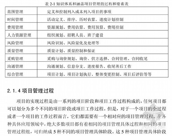 [硕士]海航移动信息化建设项目管理研究[2010]