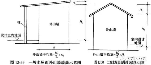 砌筑工程的基础知识及相关工程量计算_18