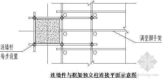 北京某工程高支撑模板体系专项施工方案