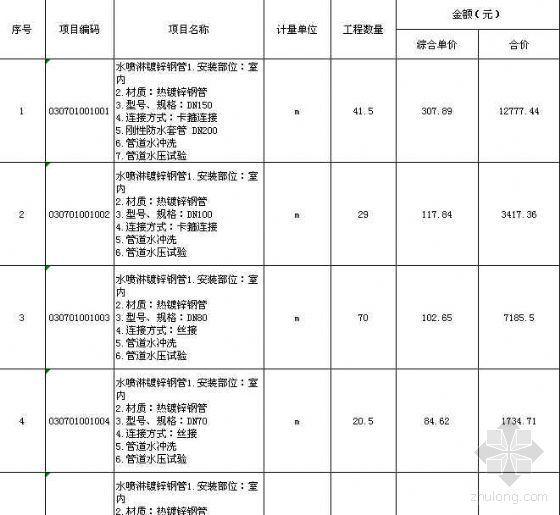 档案馆、图书馆人防工程清单报价(战时系统水暖部分)