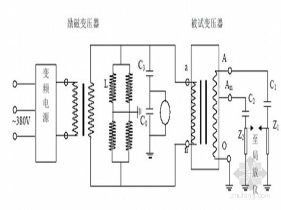 水电站厂房机电设备安装工程技术标书