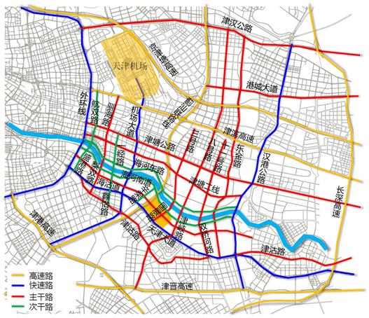 城市市政工程-天津市市政公路规划汇报