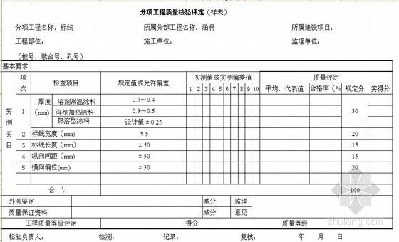 公路工程决算资料大全(编制办法、决算表、基础数据表)270个文件