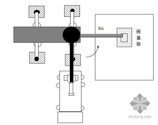 阀室施工方案(石化工程)