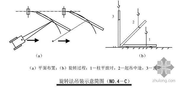 江苏某车间钢结构吊装施工方案(分件吊装法)
