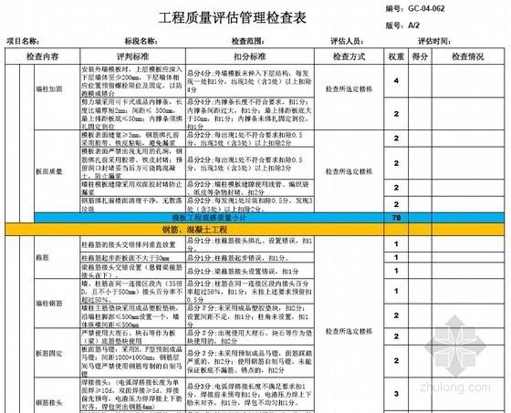 某地产集团工程质量评估管理检查表