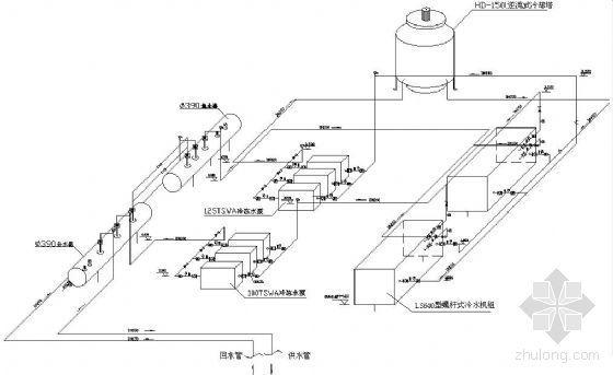 制冷机房流程轴测图