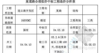 连云港某道路合理低价中标工程造价分析表