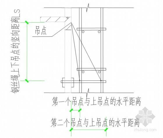 高层住宅楼落地、型钢悬挑外脚手架施工方案(专家论证、悬挑21米)