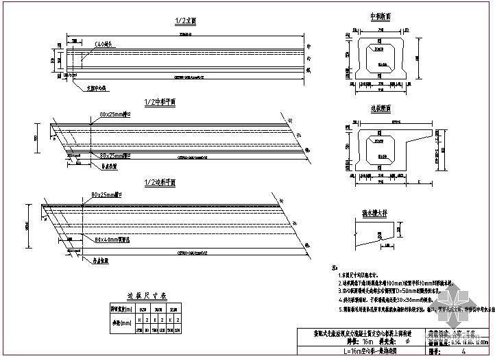 装配式先张法预应力混凝土简支空心板桥上部构造通用图(跨径16m、公路-Ⅱ级、1m板宽)