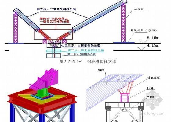 [广西]机场工程钢结构综合施工技术报告(PDF格式 55页)