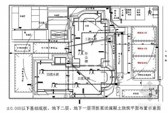 [北京]办公楼工程混凝土施工方案(节点详图)