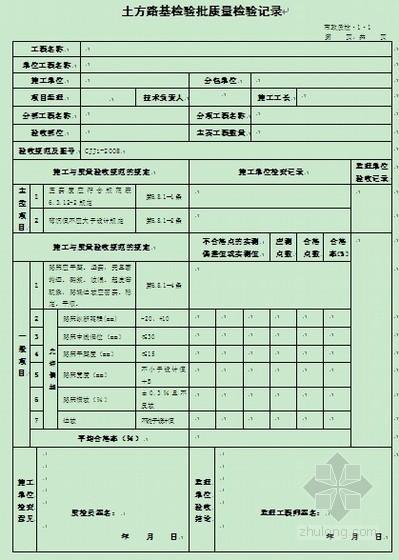 市政道路工程检验批质量检验记录表(全套)