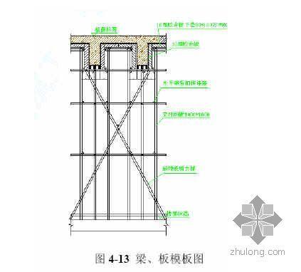 无锡某高层住宅小区施工组织设计(18层 安置房 框剪结构)
