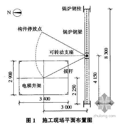 电梯井钢架高空拔杆法吊装方案