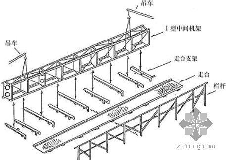 中石化某管带机安装工程施工方案