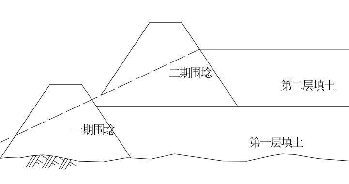 公路软土地基路堤设计与施工技术(50页)