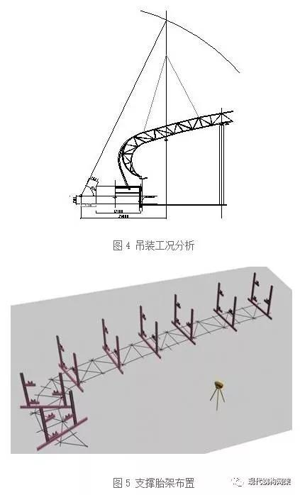 葫芦岛体育馆弓形桁架施工技术_5