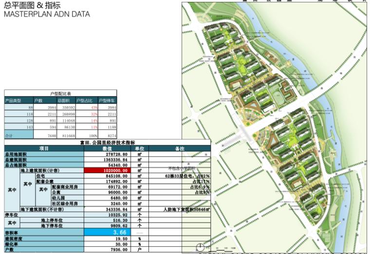 [河南]高层塔式住宅办公建筑设计方案文本(含教育配套)_9