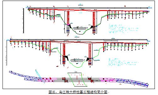 特大桥钻孔灌注桩施工方案
