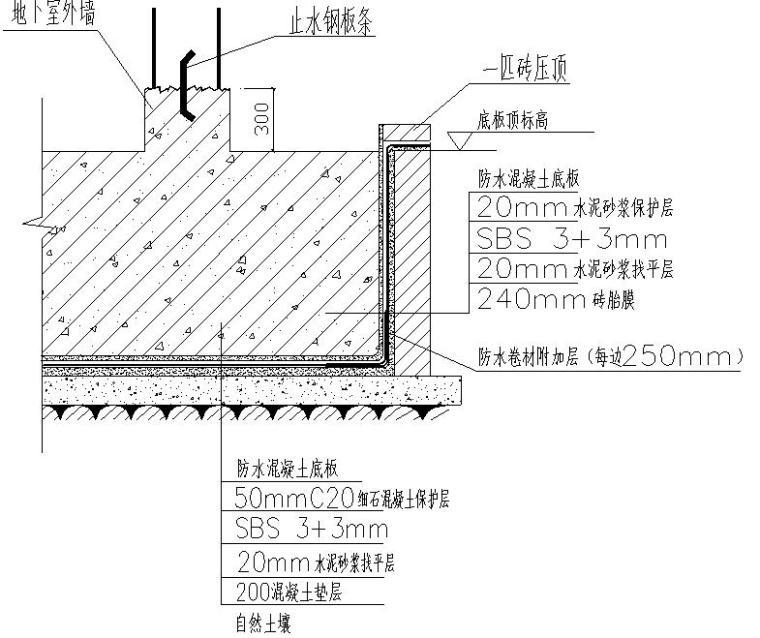 [天津]国际医院工程防水工程施工方案(自闭树脂涂膜,鲁班奖)_2