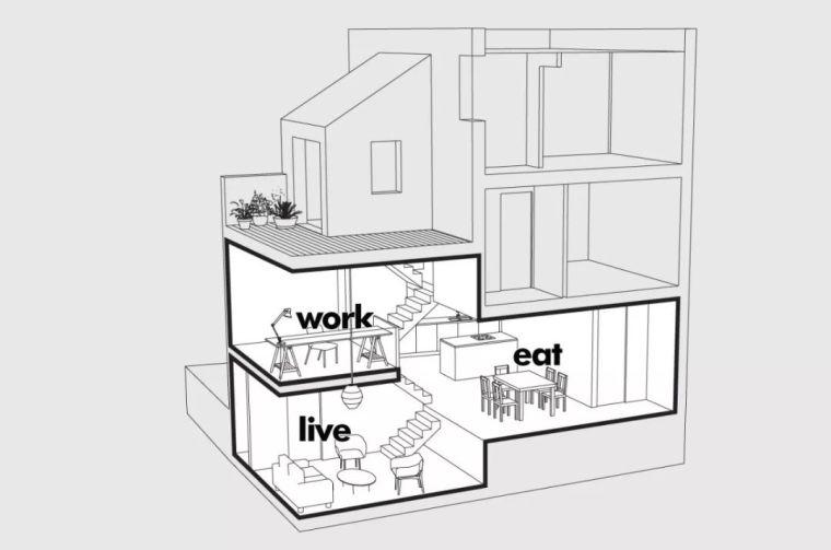 建筑师独立开发的公寓楼,真是好房子!_15