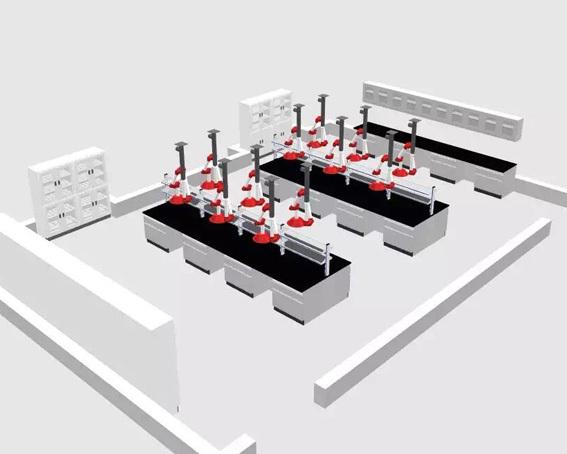 实验室设计关键五要素