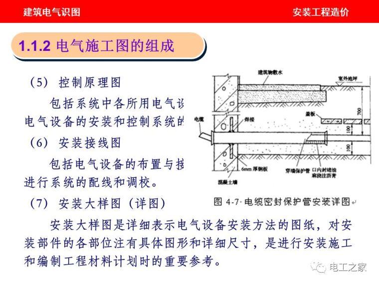 教你如何看电气施工图!_4