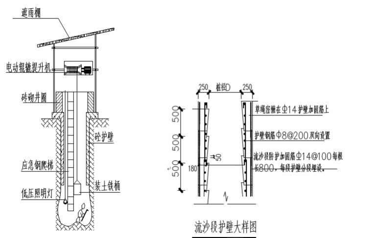 高层住宅项目圆形人工挖孔桩施工方案