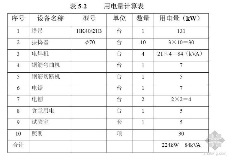 北京六建工程公司信息管理中心办公楼施工组织设计_3