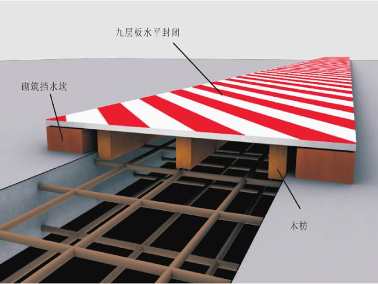 [郑州]棚户区改造项目后浇带模板施工方案(9页)