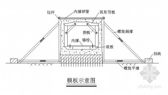 桥梁空心板预制模板定位支撑方案图