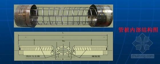 PHC高强预应力混凝土静压管桩知识学习