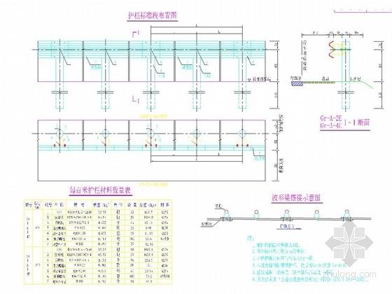 [四川]二级公路改扩建工程交通安全设施标准设计图83张