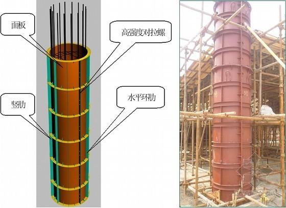 [沈阳]框架结构地下三层地上七层百货商场施工组织设计(280余页 附图)