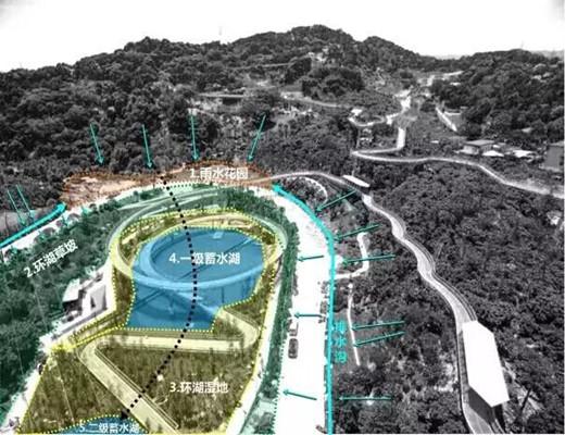 中央猛砸15亿!揭秘福州首个山地类海绵公园
