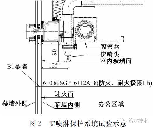 两种特殊消防系统在上海中心大厦的应用_4