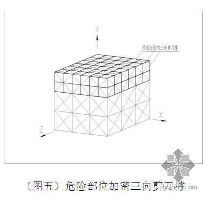 重庆某会展中心安全文明施工方案