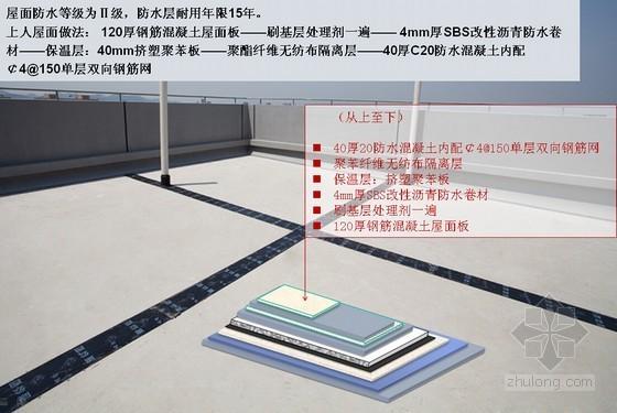 [湖南]全精装修高层住宅楼工程施工质量创优汇报(55页 多图)
