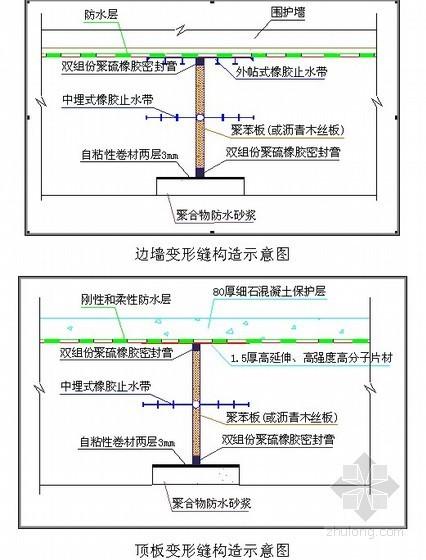[中山]学校施工组织设计(土建 技术标)