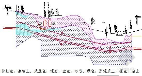 Ф6280mm土压平衡盾构机始发、掘进及到达安全专项施工方案126页(专家论证)