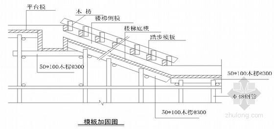[湖南]高层枢纽楼模板施工方案(木胶合板)