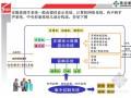 [教程]民用建筑电气设计规范(2013)