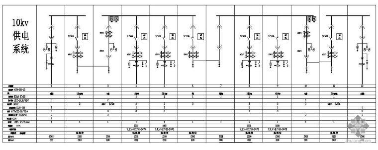 某10KV变电所系统图